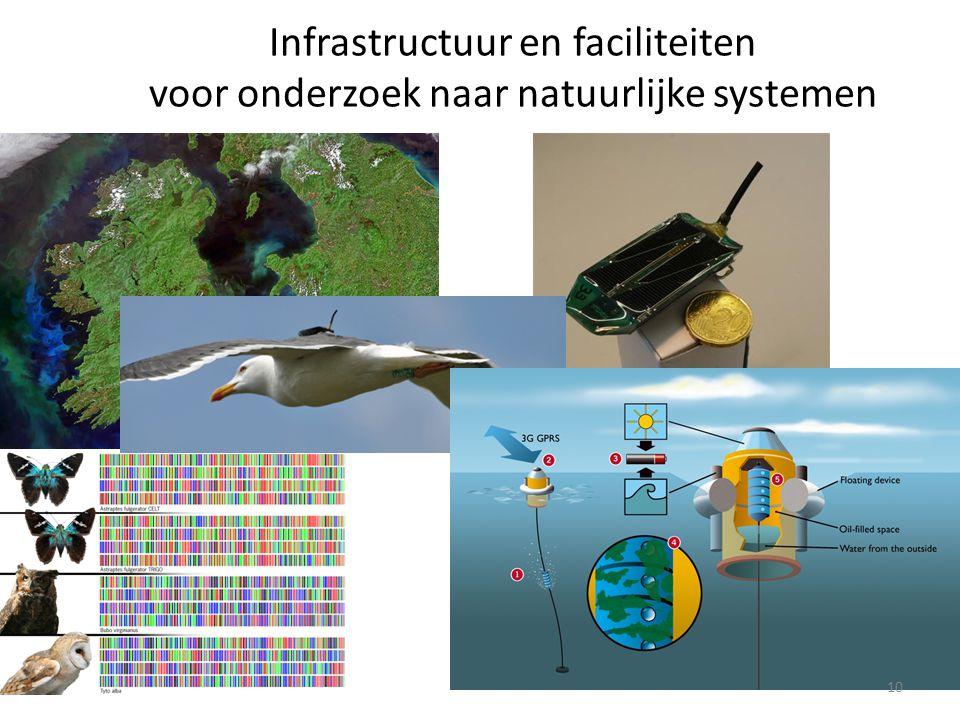 Infrastructuur en faciliteiten voor onderzoek naar natuurlijke systemen www.sics.se 10