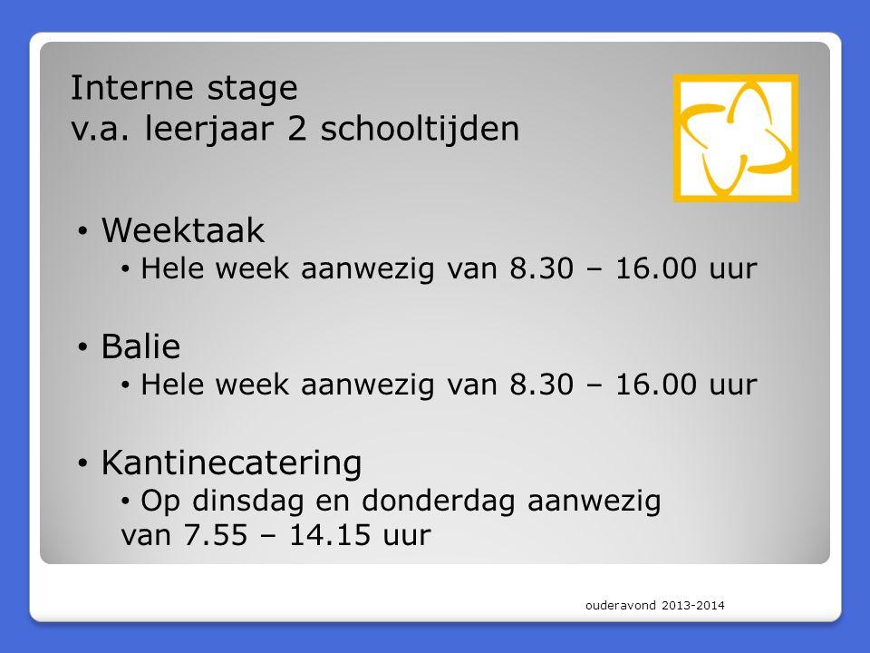 ouderavond 2013-2014 Interne stage v.a. leerjaar 2 schooltijden • Weektaak • Hele week aanwezig van 8.30 – 16.00 uur • Balie • Hele week aanwezig van