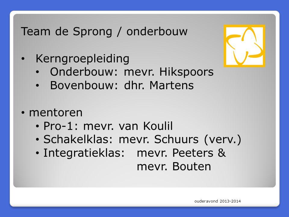 Team de Sprong / onderbouw • Kerngroepleiding • Onderbouw: mevr. Hikspoors • Bovenbouw: dhr. Martens • mentoren • Pro-1: mevr. van Koulil • Schakelkla