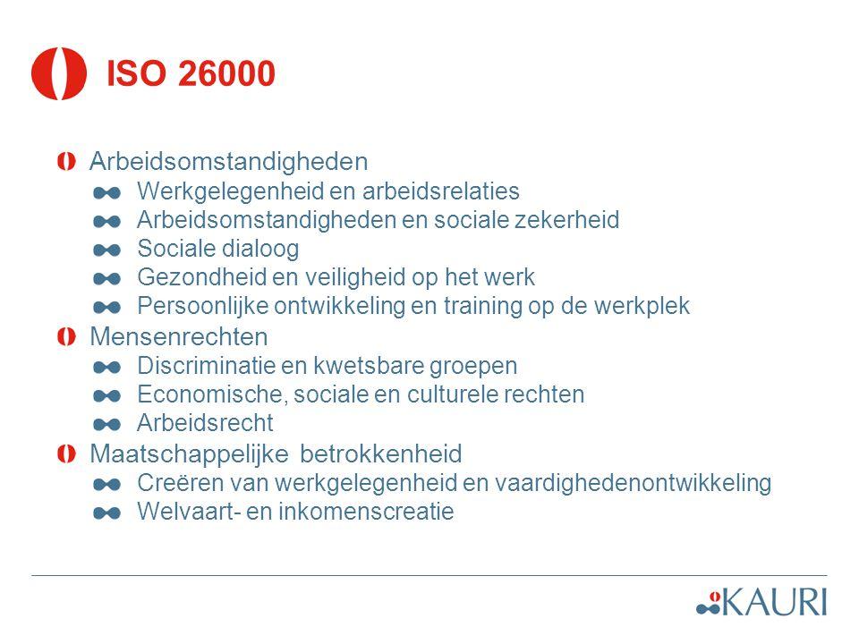 ISO 26000 Arbeidsomstandigheden Werkgelegenheid en arbeidsrelaties Arbeidsomstandigheden en sociale zekerheid Sociale dialoog Gezondheid en veiligheid op het werk Persoonlijke ontwikkeling en training op de werkplek Mensenrechten Discriminatie en kwetsbare groepen Economische, sociale en culturele rechten Arbeidsrecht Maatschappelijke betrokkenheid Creëren van werkgelegenheid en vaardighedenontwikkeling Welvaart- en inkomenscreatie
