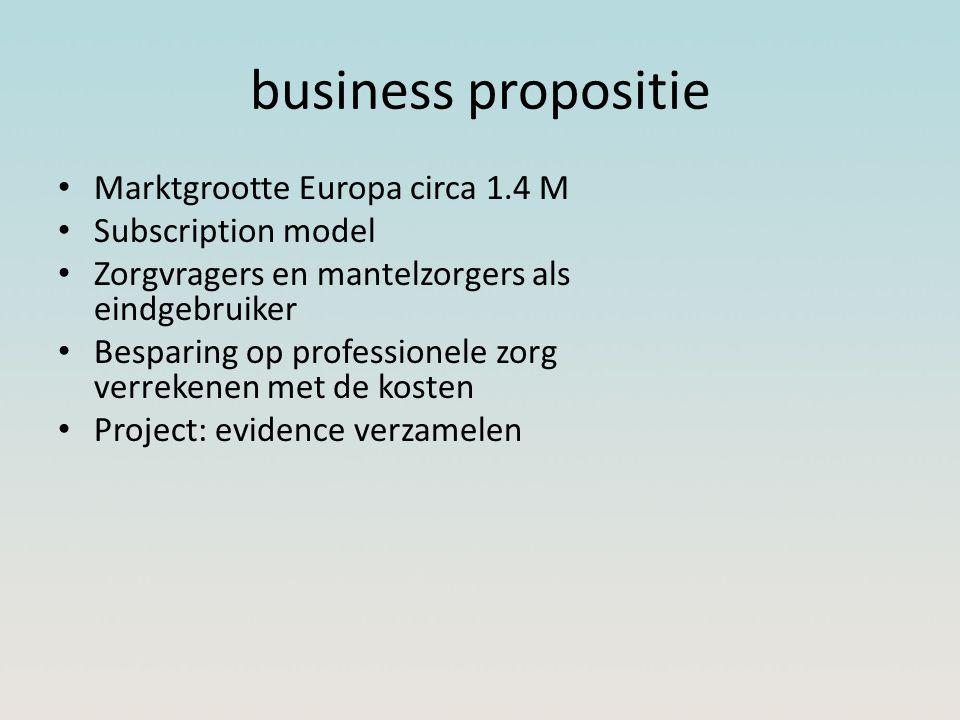 business propositie • Marktgrootte Europa circa 1.4 M • Subscription model • Zorgvragers en mantelzorgers als eindgebruiker • Besparing op professionele zorg verrekenen met de kosten • Project: evidence verzamelen