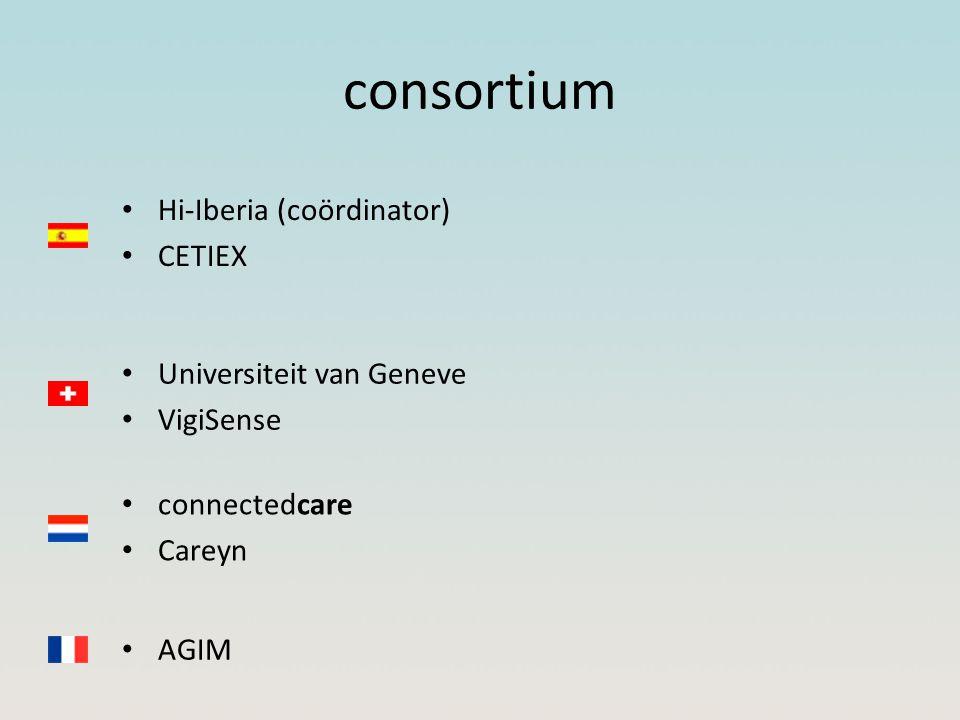 consortium • Hi-Iberia (coördinator) • CETIEX • Universiteit van Geneve • VigiSense • connectedcare • Careyn • AGIM