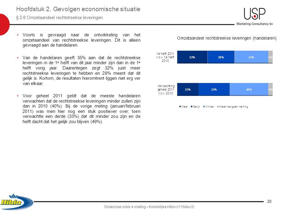 •Voorts is gevraagd naar de ontwikkeling van het omzetaandeel van rechtstreekse leveringen.