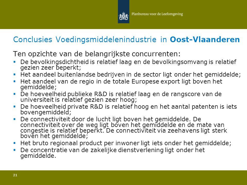 Conclusies Voedingsmiddelenindustrie in Oost-Vlaanderen 21 Ten opzichte van de belangrijkste concurrenten:  De bevolkingsdichtheid is relatief laag e