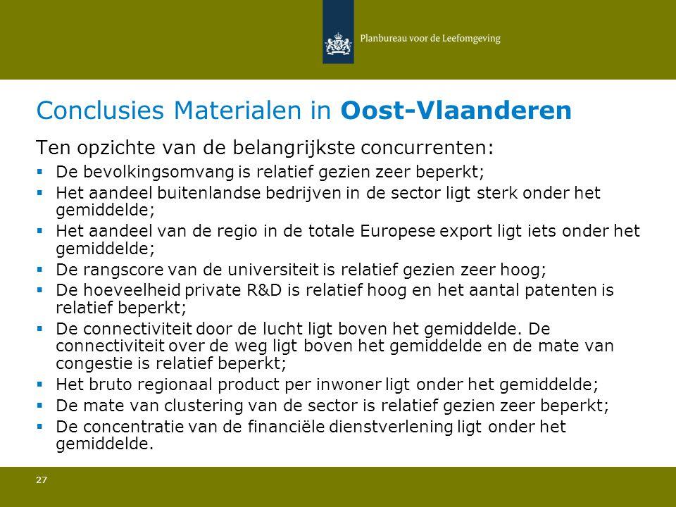 Conclusies Materialen in Oost-Vlaanderen 27 Ten opzichte van de belangrijkste concurrenten:  De bevolkingsomvang is relatief gezien zeer beperkt; Het