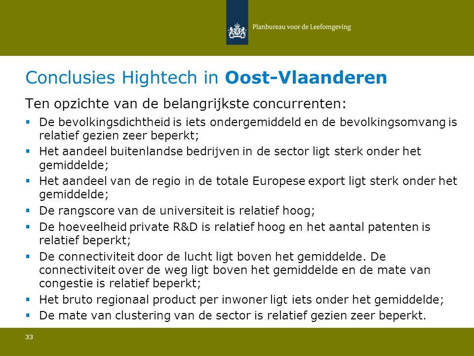 Conclusies Hightech in Oost-Vlaanderen 33 Ten opzichte van de belangrijkste concurrenten:  De bevolkingsdichtheid is iets ondergemiddeld en de bevolk