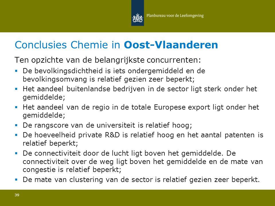Conclusies Chemie in Oost-Vlaanderen 39 Ten opzichte van de belangrijkste concurrenten:  De bevolkingsdichtheid is iets ondergemiddeld en de bevolkin