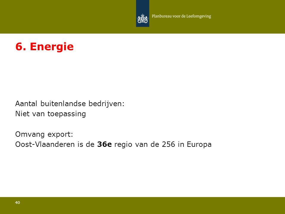 Aantal buitenlandse bedrijven: Niet van toepassing 40 6. Energie Omvang export: Oost-Vlaanderen is de 36e regio van de 256 in Europa