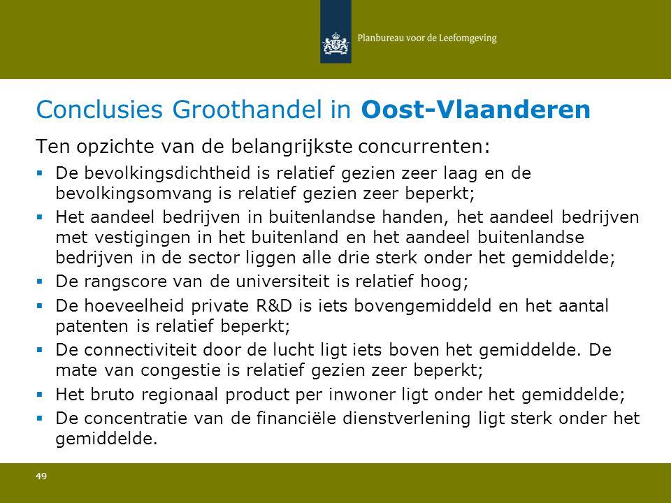 Conclusies Groothandel in Oost-Vlaanderen 49 Ten opzichte van de belangrijkste concurrenten:  De bevolkingsdichtheid is relatief gezien zeer laag en