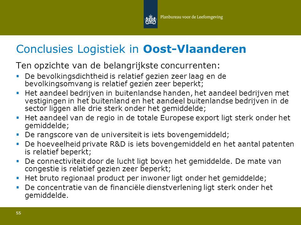 Conclusies Logistiek in Oost-Vlaanderen 55 Ten opzichte van de belangrijkste concurrenten:  De bevolkingsdichtheid is relatief gezien zeer laag en de