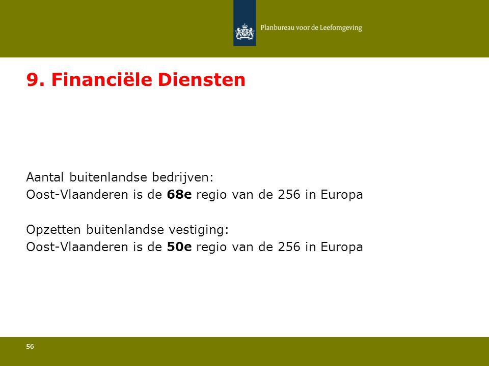 Aantal buitenlandse bedrijven: Oost-Vlaanderen is de 68e regio van de 256 in Europa 56 9. Financiële Diensten Opzetten buitenlandse vestiging: Oost-Vl