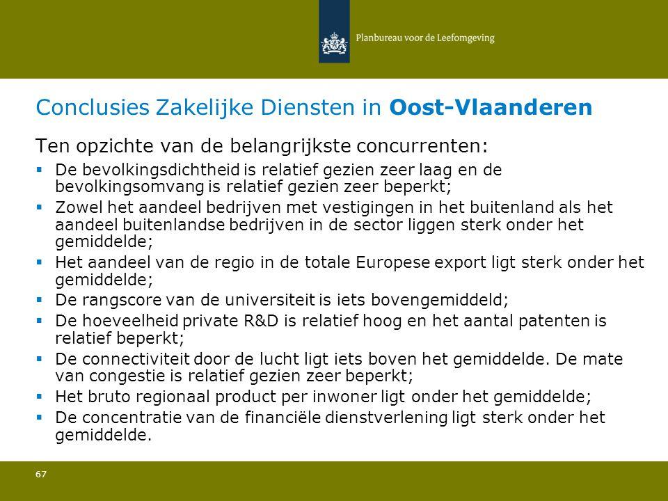 Conclusies Zakelijke Diensten in Oost-Vlaanderen 67 Ten opzichte van de belangrijkste concurrenten:  De bevolkingsdichtheid is relatief gezien zeer l