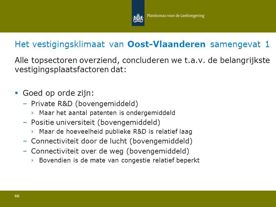 Het vestigingsklimaat van Oost-Vlaanderen samengevat 1 68 Alle topsectoren overziend, concluderen we t.a.v. de belangrijkste vestigingsplaatsfactoren