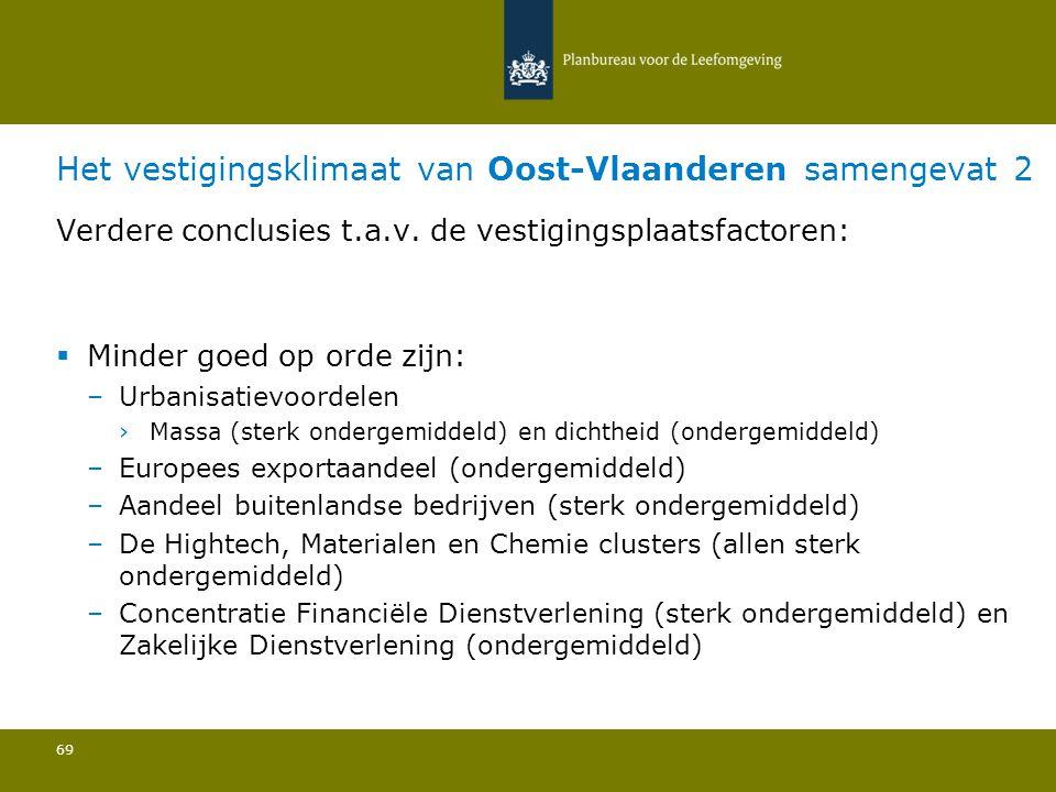 Het vestigingsklimaat van Oost-Vlaanderen samengevat 2 69 Verdere conclusies t.a.v. de vestigingsplaatsfactoren:  Minder goed op orde zijn: –Urbanisa