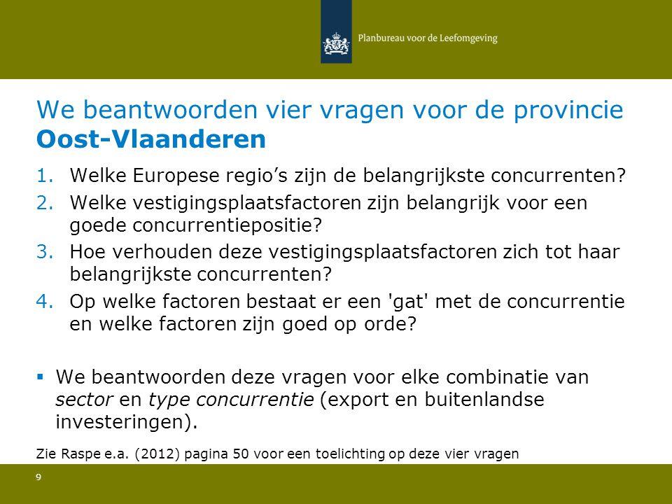We beantwoorden vier vragen voor de provincie Oost-Vlaanderen 9 1.Welke Europese regio's zijn de belangrijkste concurrenten? 2.Welke vestigingsplaatsf
