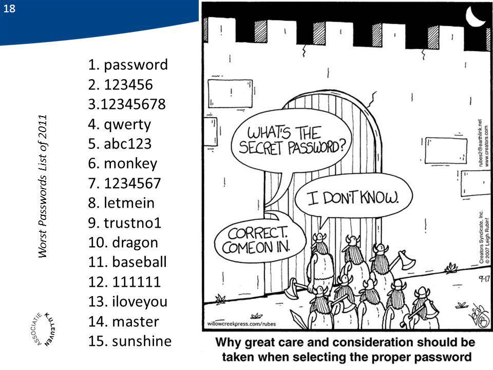 18 1. password 2. 123456 3.12345678 4. qwerty 5. abc123 6. monkey 7. 1234567 8. letmein 9. trustno1 10. dragon 11. baseball 12. 111111 13. iloveyou 14