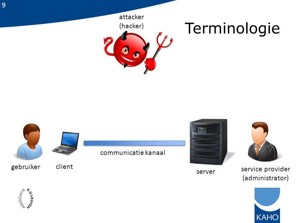 9 Terminologie server client gebruiker service provider (administrator) communicatie kanaal attacker (hacker)