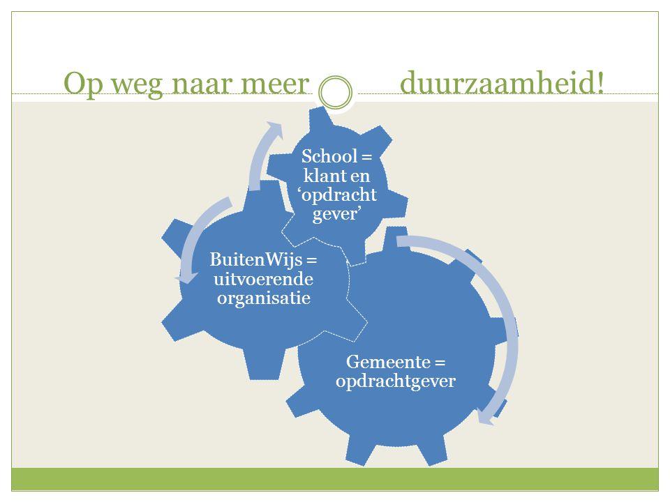 Op weg naar meer duurzaamheid! Gemeente = opdrachtgever BuitenWijs = uitvoerende organisatie School = klant en 'opdracht gever'