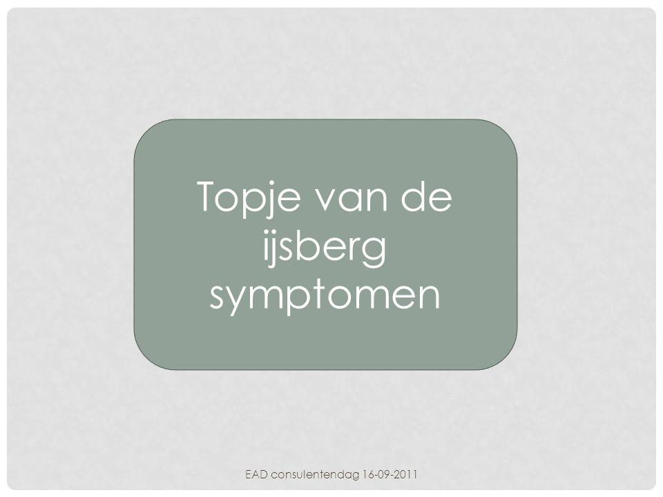 Topje van de ijsberg symptomen EAD consulentendag 16-09-2011