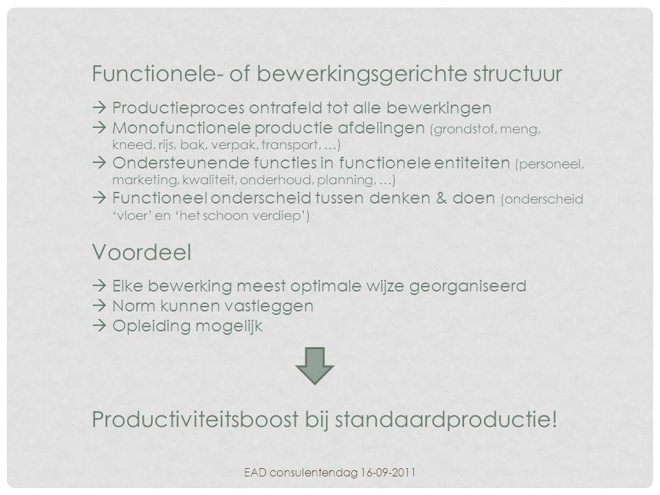 Functionele- of bewerkingsgerichte structuur  Productieproces ontrafeld tot alle bewerkingen  Monofunctionele productie afdelingen (grondstof, meng,