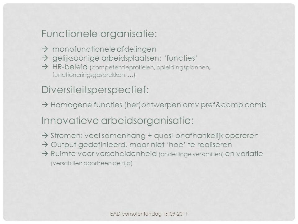 Functionele organisatie:  monofunctionele afdelingen  gelijksoortige arbeidsplaatsen: 'functies'  HR-beleid (competentieprofielen, opleidingsplanne