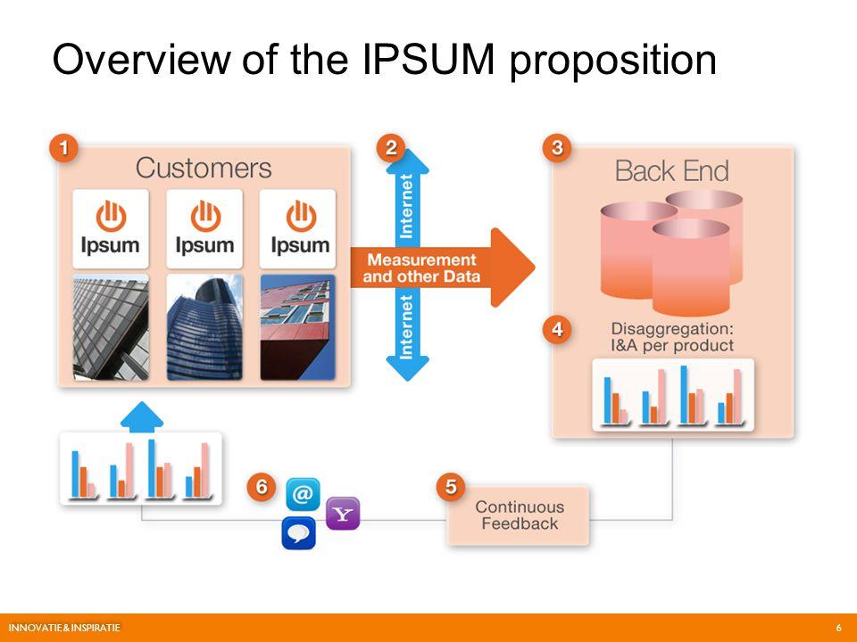 Waar staat IPSUM nu?Next steps… 1.Verder uit ontwikkelen van algoritmes (continu, never fully finished!) 1.Meer pilots 2.Commercialiseren van geïnteresseerde marktpartijen (multipliers) & installers 3.Aantrekken van kapitaal Samenwerking met Universiteit Twente: • Algoritmes • Ontwikkeling volgens plan, nu @ 55% • IP • Freedom to operate research done • Aanvraag in progress IT infrastructuur: - Back End contract getekend Launching customers: • BAS Energie (NL) • Acclaro/DPP (UK) • Uitrollen van basis propositie met updates en upgrades gedurende het contract done Meter box device 7 INNOVATIE & INSPIRATIE