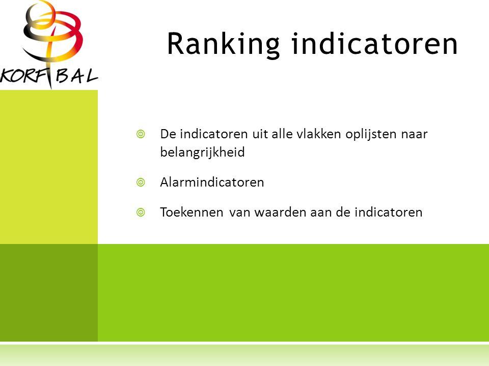 Ranking indicatoren  De indicatoren uit alle vlakken oplijsten naar belangrijkheid  Alarmindicatoren  Toekennen van waarden aan de indicatoren