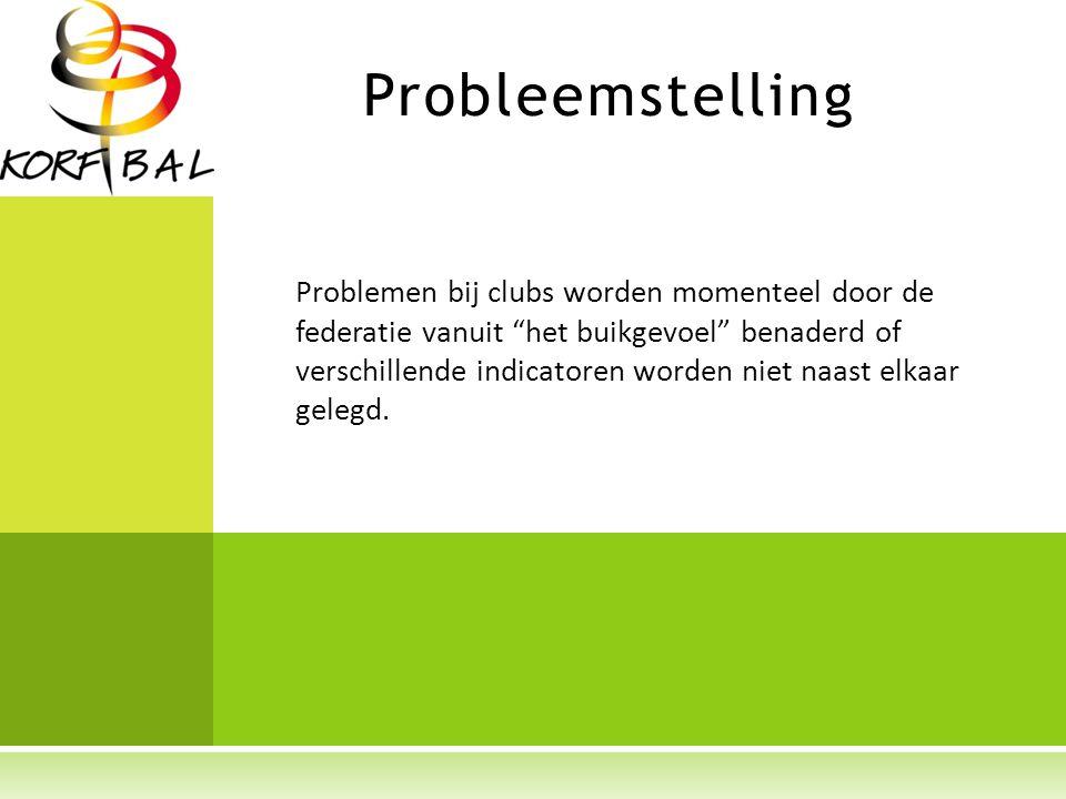 Aanzet tot oplossing Zoeken naar kwantificeerbare indicatoren die, alleen of in combinatie, mogelijk kunnen duiden op structurele problemen bij clubs