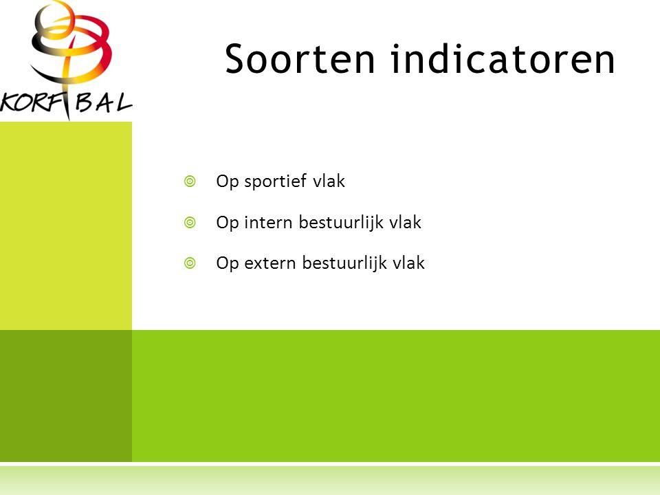 Soorten indicatoren  Op sportief vlak  Op intern bestuurlijk vlak  Op extern bestuurlijk vlak