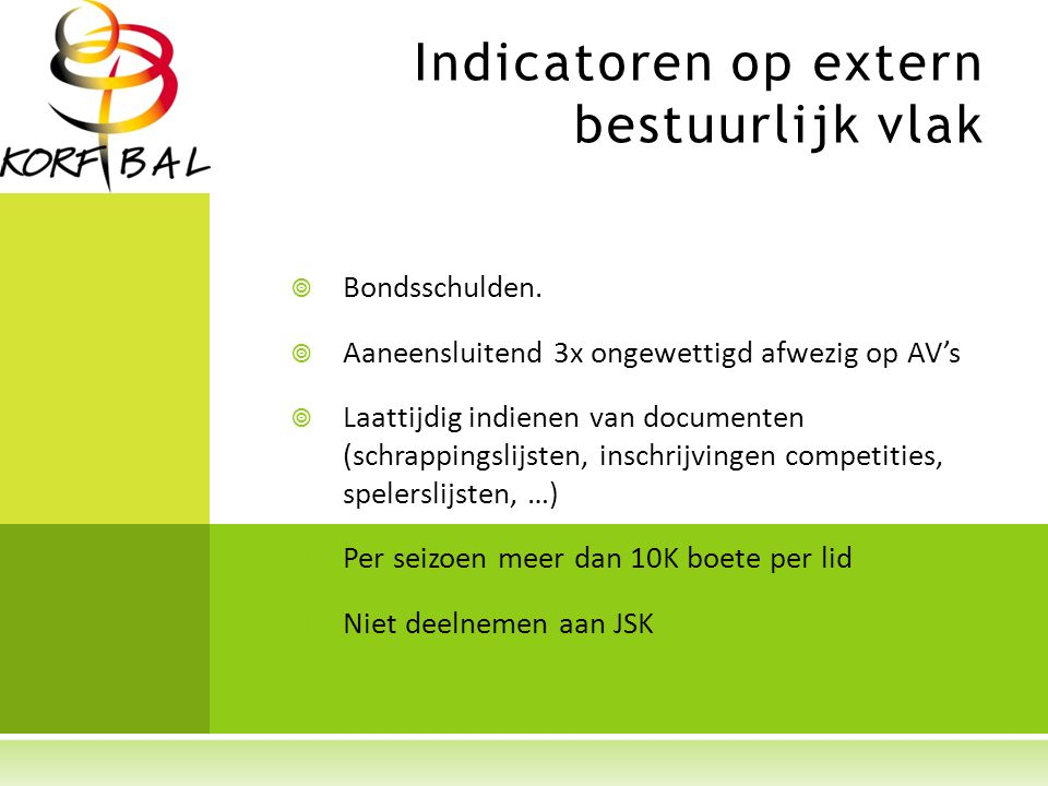 Indicatoren op extern bestuurlijk vlak  Bondsschulden.