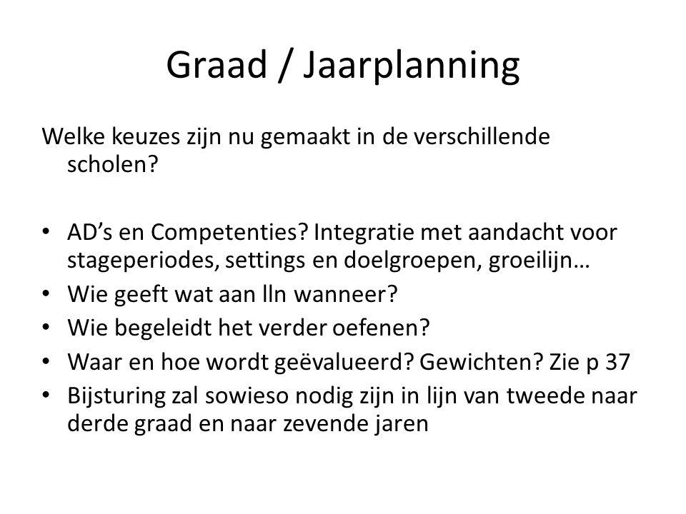 Graad / Jaarplanning Welke keuzes zijn nu gemaakt in de verschillende scholen? • AD's en Competenties? Integratie met aandacht voor stageperiodes, set