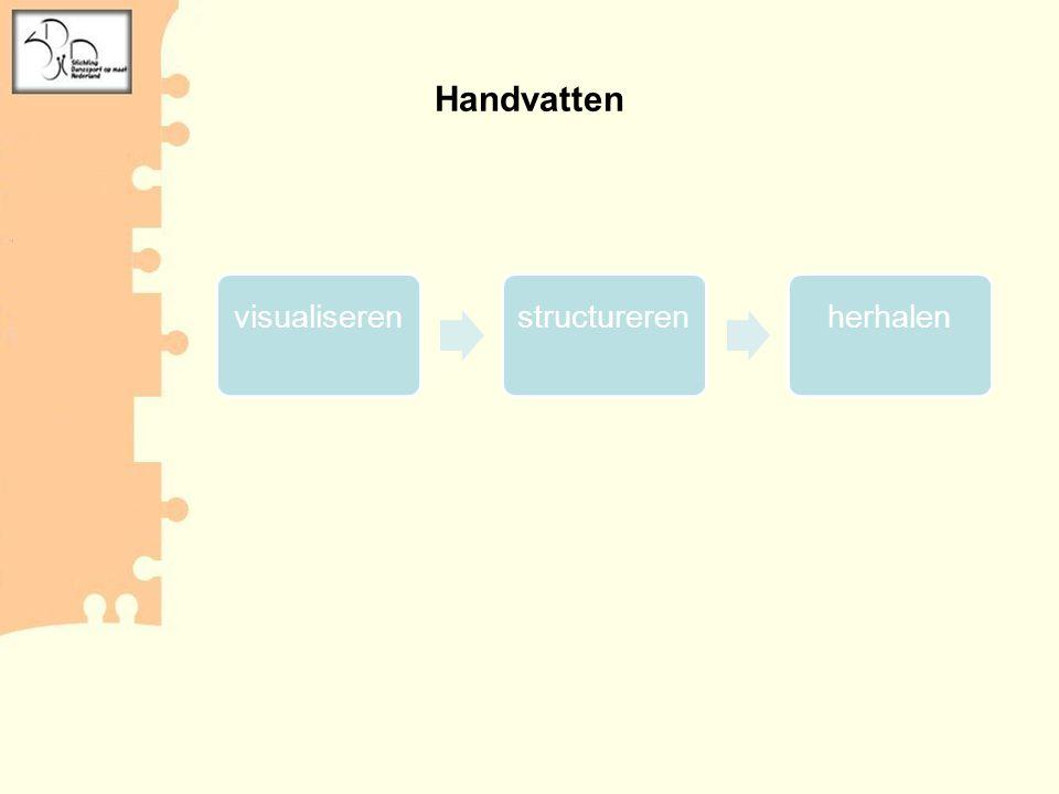 Handvatten visualiserenstructurerenherhalen