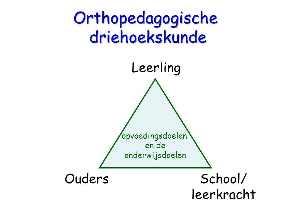 Orthopedagogische driehoekskunde Leerling opvoedingsdoelen en de onderwijsdoelen OudersSchool/ leerkracht