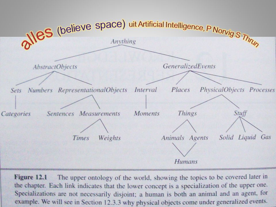 •je wilt weten hoe iets werkt, bv instructables.cominstructables.com •je verzamelt data, bv Hans Rosling, SheepmarketHans RoslingSheepmarket •je stelt een hypothese op en test die, bv neutrino'sneutrino's •je wilt weten hoe iets werkt, bv instructables.cominstructables.com •je verzamelt data, bv Hans Rosling, SheepmarketHans RoslingSheepmarket •je stelt een hypothese op en test die, bv neutrino'sneutrino's