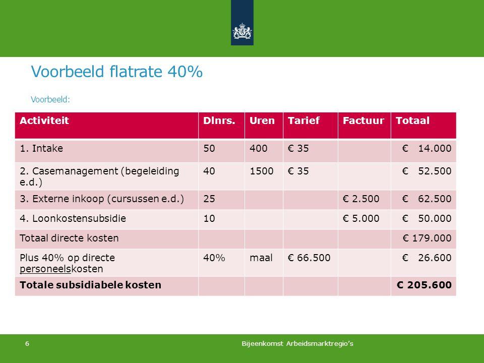 Voorbeeld flatrate 40% Voorbeeld: 6 ActiviteitDlnrs.UrenTariefFactuurTotaal 1. Intake50400€ 35€ 14.000 2. Casemanagement (begeleiding e.d.) 401500€ 35