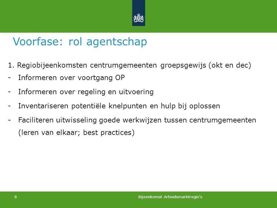 8 Voorfase: rol agentschap 1. Regiobijeenkomsten centrumgemeenten groepsgewijs (okt en dec) -Informeren over voortgang OP -Informeren over regeling en