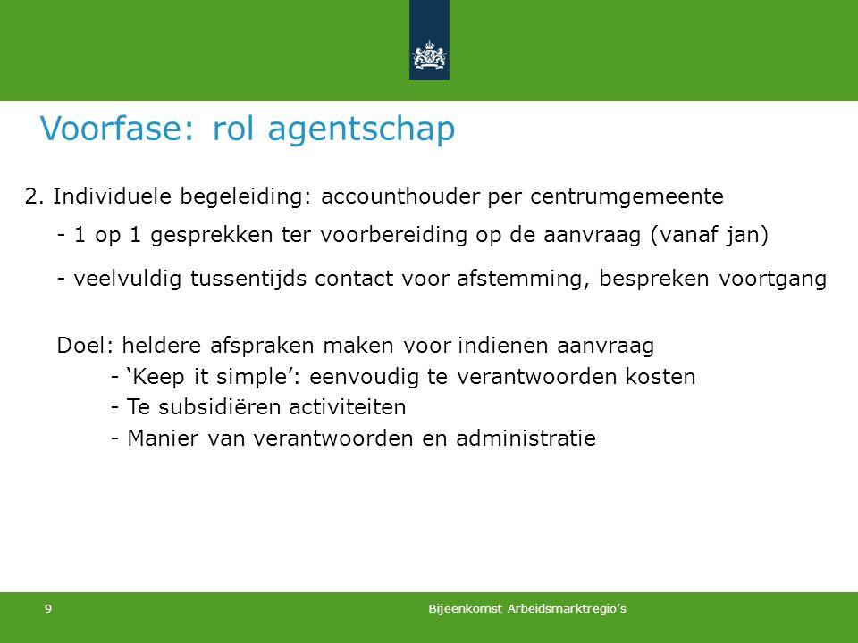 Bijeenkomst Arbeidsmarktregio's 9 Voorfase: rol agentschap 2. Individuele begeleiding: accounthouder per centrumgemeente - 1 op 1 gesprekken ter voorb