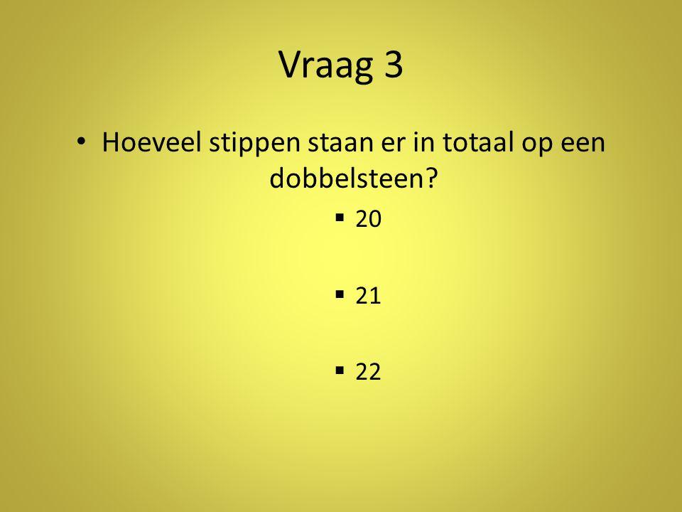 Vraag 3 •H•Hoeveel stippen staan er in totaal op een dobbelsteen? 220 221 222