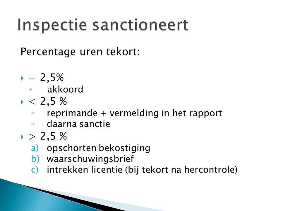 Percentage uren tekort:  = 2,5% ◦ akkoord  < 2,5 % ◦ reprimande + vermelding in het rapport ◦ daarna sanctie  > 2,5 % a)opschorten bekostiging b)waarschuwingsbrief c)intrekken licentie (bij tekort na hercontrole)