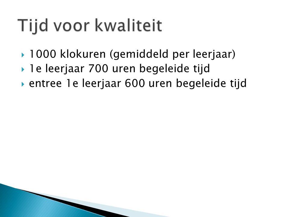  1000 klokuren (gemiddeld per leerjaar)  1e leerjaar 700 uren begeleide tijd  entree 1e leerjaar 600 uren begeleide tijd