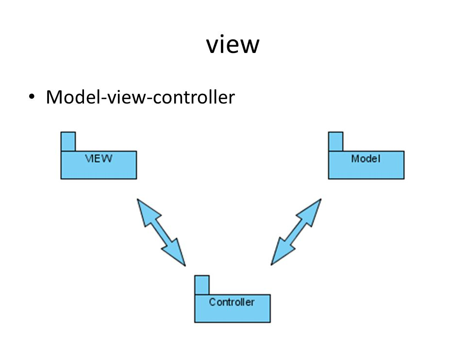 view • Model-view-controller