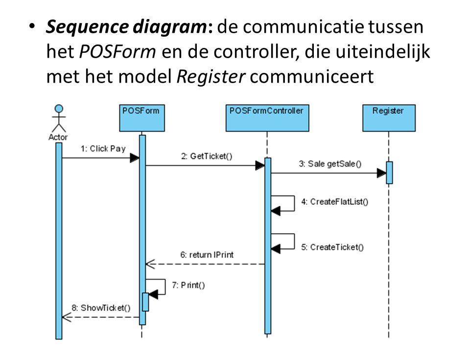 • Sequence diagram: de communicatie tussen het POSForm en de controller, die uiteindelijk met het model Register communiceert