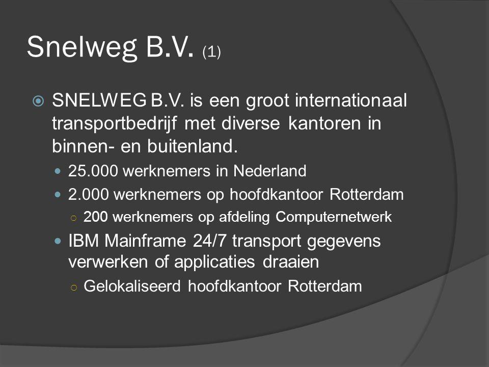Snelweg B.V. (1)  SNELWEG B.V.