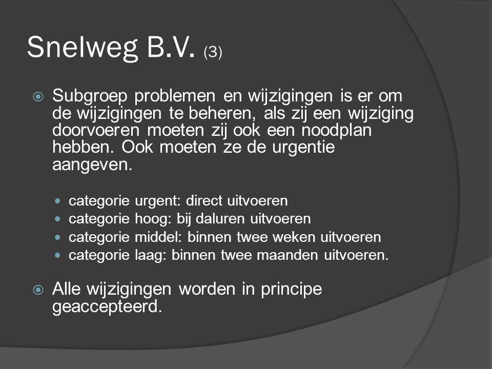 Snelweg B.V.