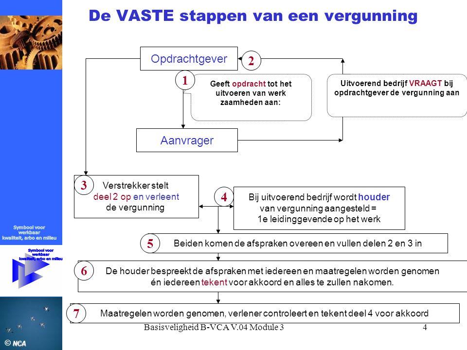 NCA © NCA Basisveligheid B-VCA V.04 Module 34 De VASTE stappen van een vergunning Opdrachtgever Aanvrager Geeft opdracht tot het uitvoeren van werk za
