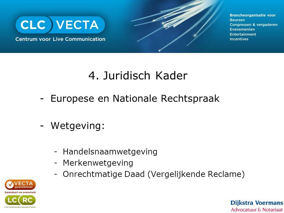 4. Juridisch Kader -Europese en Nationale Rechtspraak -Wetgeving: -Handelsnaamwetgeving -Merkenwetgeving -Onrechtmatige Daad (Vergelijkende Reclame)
