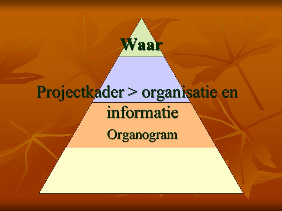 Waar Projectkader > organisatie en informatie Organogram