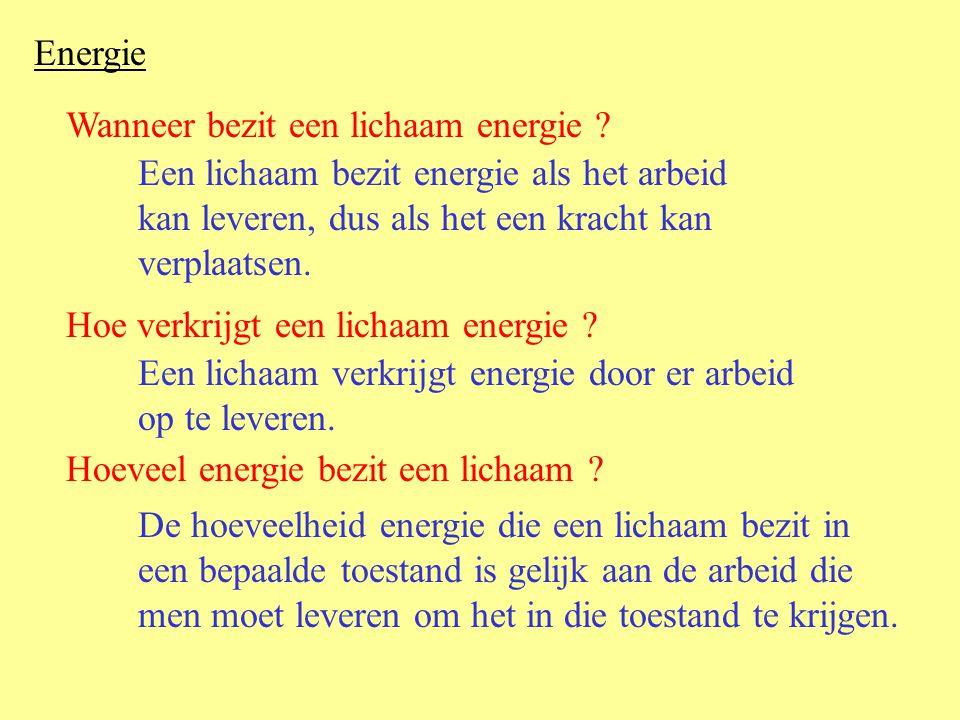 7.4 Kinetische energie Hoeveel energie is er nodig om een massa m een snelheid v te geven.