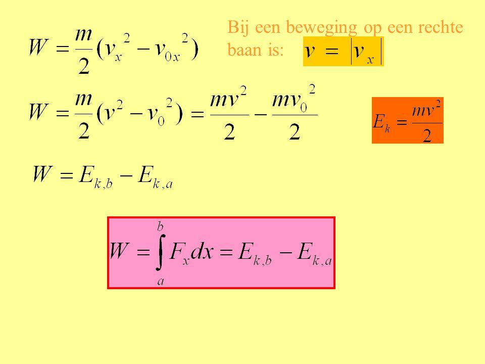 7.5 Potentiële energie a. Bij een veer Hoeveel E p bezit een veer bij een verlenging x ?