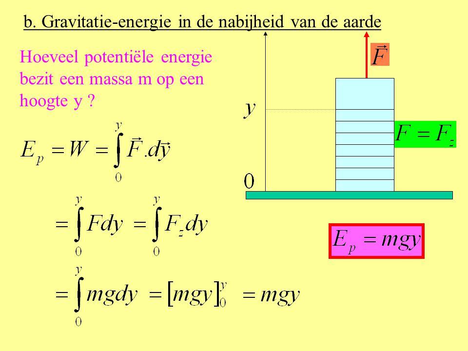 Hoeveel arbeid (of energie) komt er vrij als de massa naar beneden valt ?